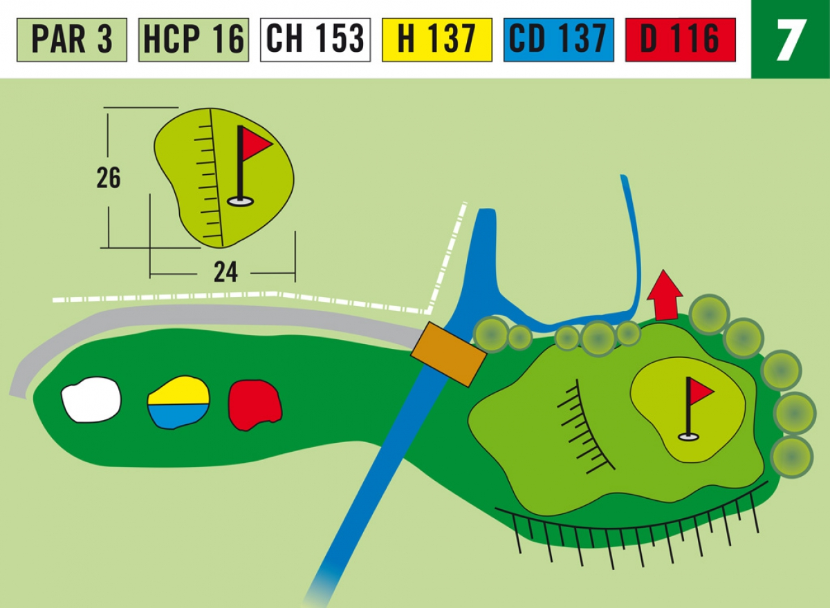 Hole 7 Golfanlage Millsttter See Golf Diagram